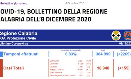 COVID-19, BOLLETTINO DELLA REGIONE CALABRIA DELL'8 DICEMBRE 2020