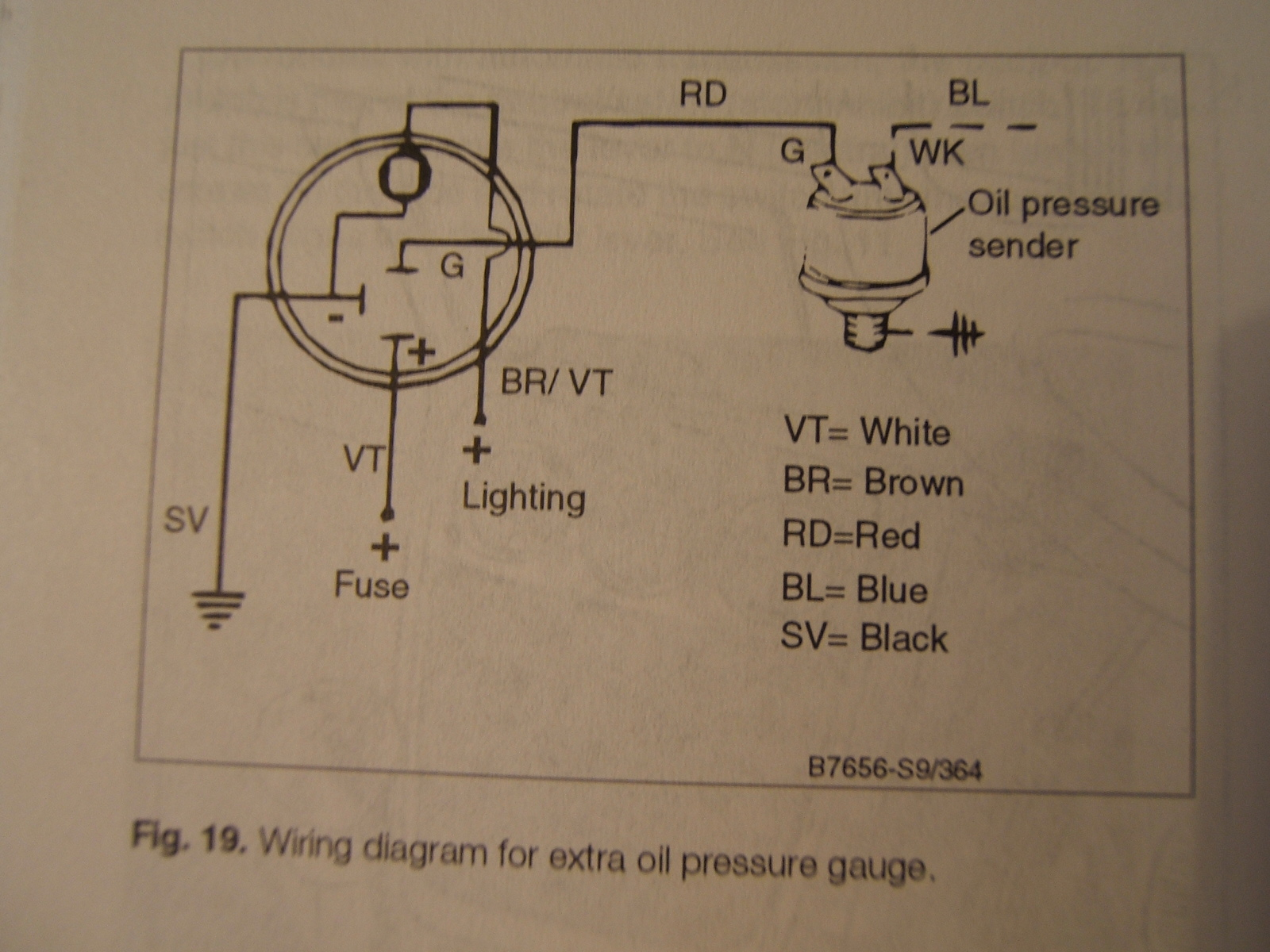 vdo electric oil pressure gauge wiring diagram hedgehog skeleton senders diagrams