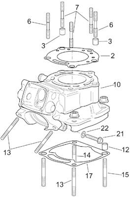 Aprilia RS250 Piston Kits Gaskets Small End Bearings