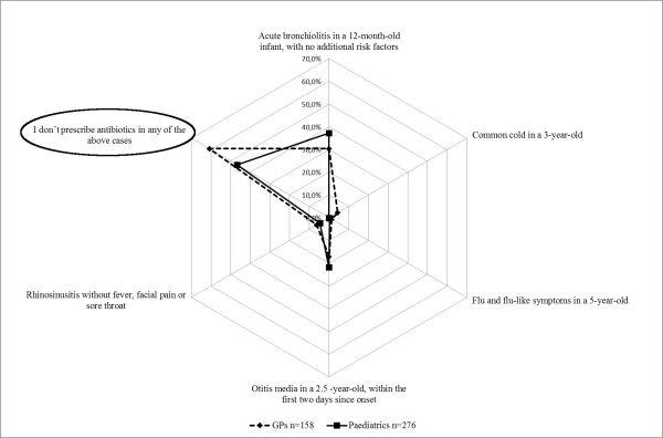 Fig. 1. Mazinska et al.