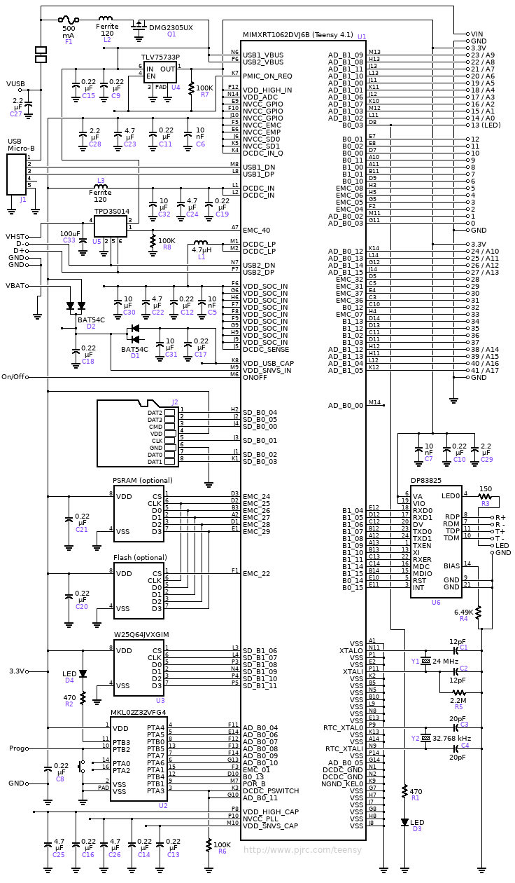 Teensy and Teensy++ Schematic Diagrams
