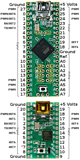 5 pin plug wiring diagram isolated ground transformer teensyduino tutorial #2: using an rgb (any color) led