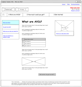 Prudential AVC template - What are AVCs? (redesign 1)