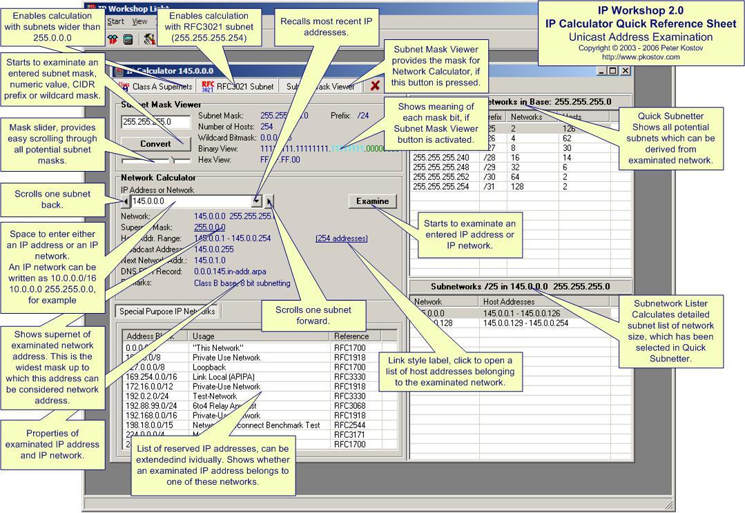 Beautiful The Art Of The Subnet Cheat Sheet