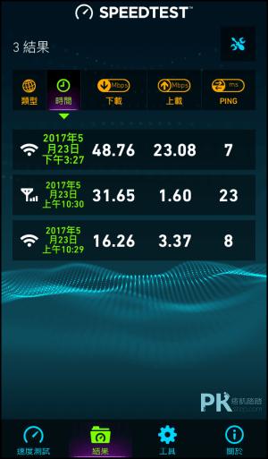 我的網路速度有多快?「Speedtest免費網速測試」軟體,網頁版,App,電腦版下載。   痞凱踏踏   PKstep