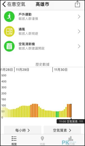 《空氣品質監測App》在意空氣-全球空氣PM2.5,即時掌握今天的空汙指標。(Android,iOS)   痞凱踏踏   PKstep