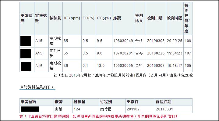 機車排氣檢測了嗎?使用線上「機車排氣定檢系統」。查詢檢測結果和日期。   痞凱踏踏   PKstep