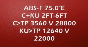 ABS-1 Strong TP with Dish Size