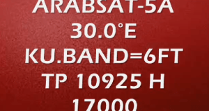 Arabsat-5A Strong TP with Dish Size