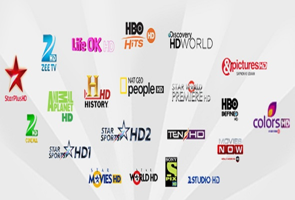 NSS6 95E HD Channel List with Frequency Symbol Rates etc