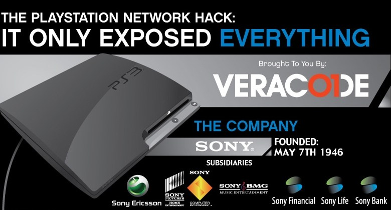 Récapitulatif des piratages Sony