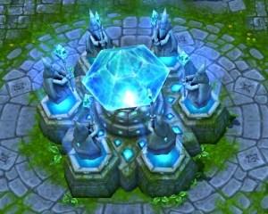 Le nexus de l'équipe bleue
