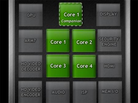 Tegra 3 : Le Companion Core