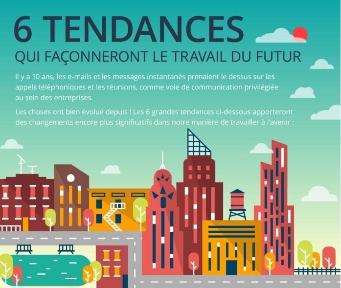 6 tendances qui définiront le travail du futur