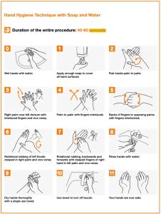 WHO Hand-washing Instructions