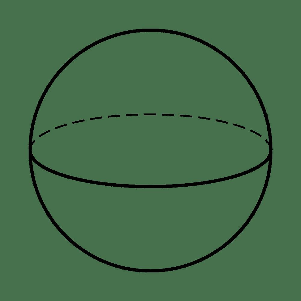 Aire d'une sphère : un simulateur complet pour faire le calcul