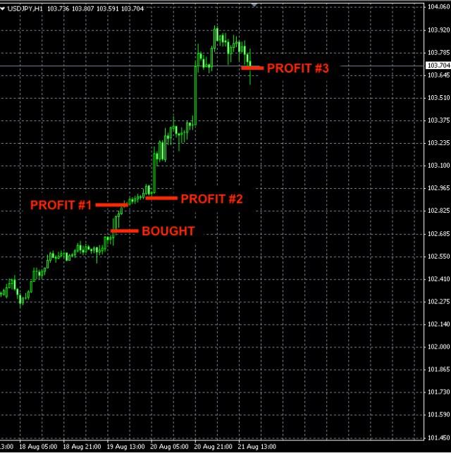 USDJPY trade Aug21