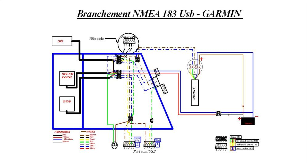 medium resolution of ais nmea 0183 wiring diagram to microphone wiring diagram garmin nmea 2000 cable wiring diagram lowrance nmea cable wiring diagram