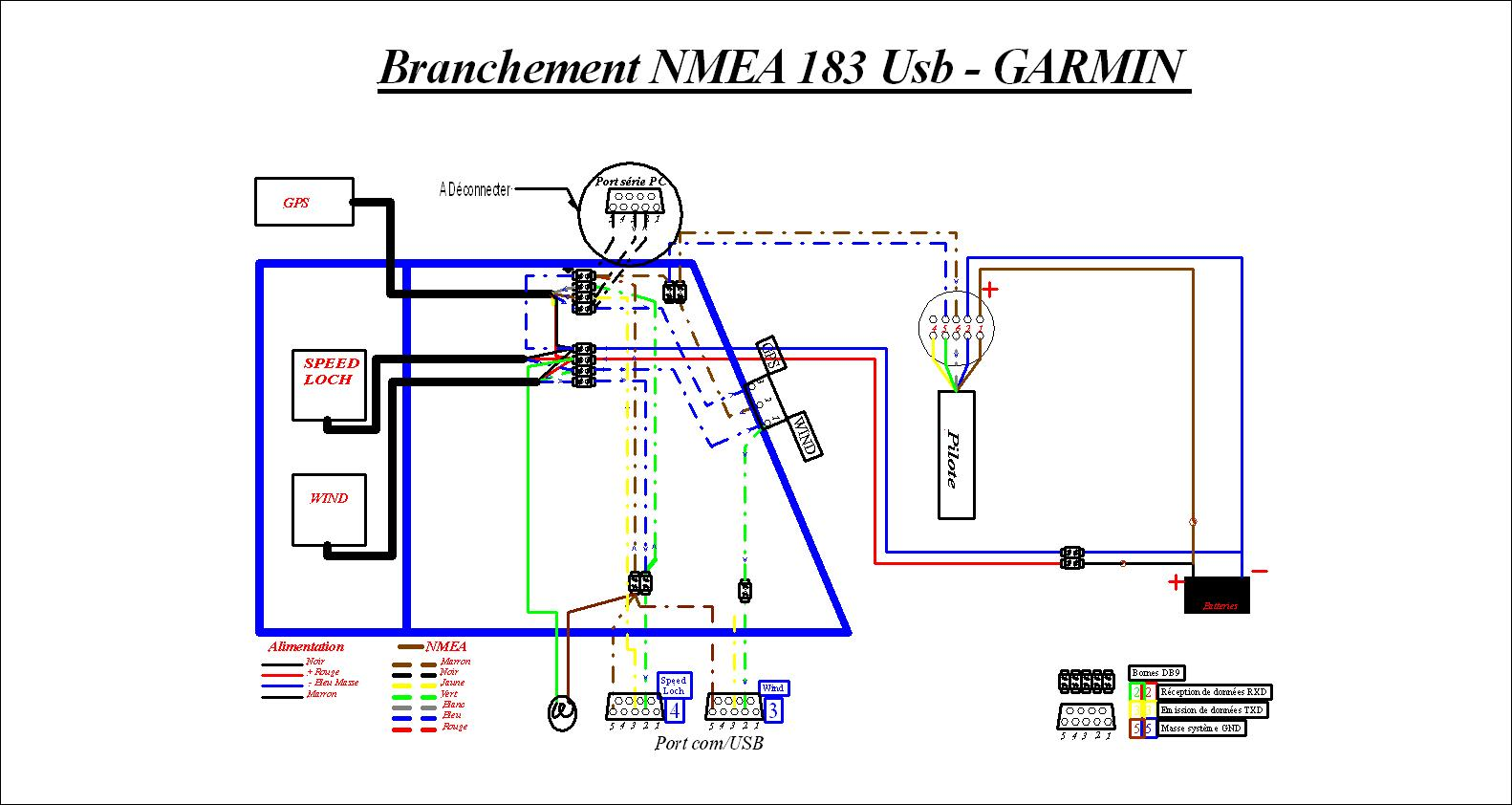 hight resolution of ais nmea 0183 wiring diagram to microphone wiring diagram garmin nmea 2000 cable wiring diagram lowrance nmea cable wiring diagram