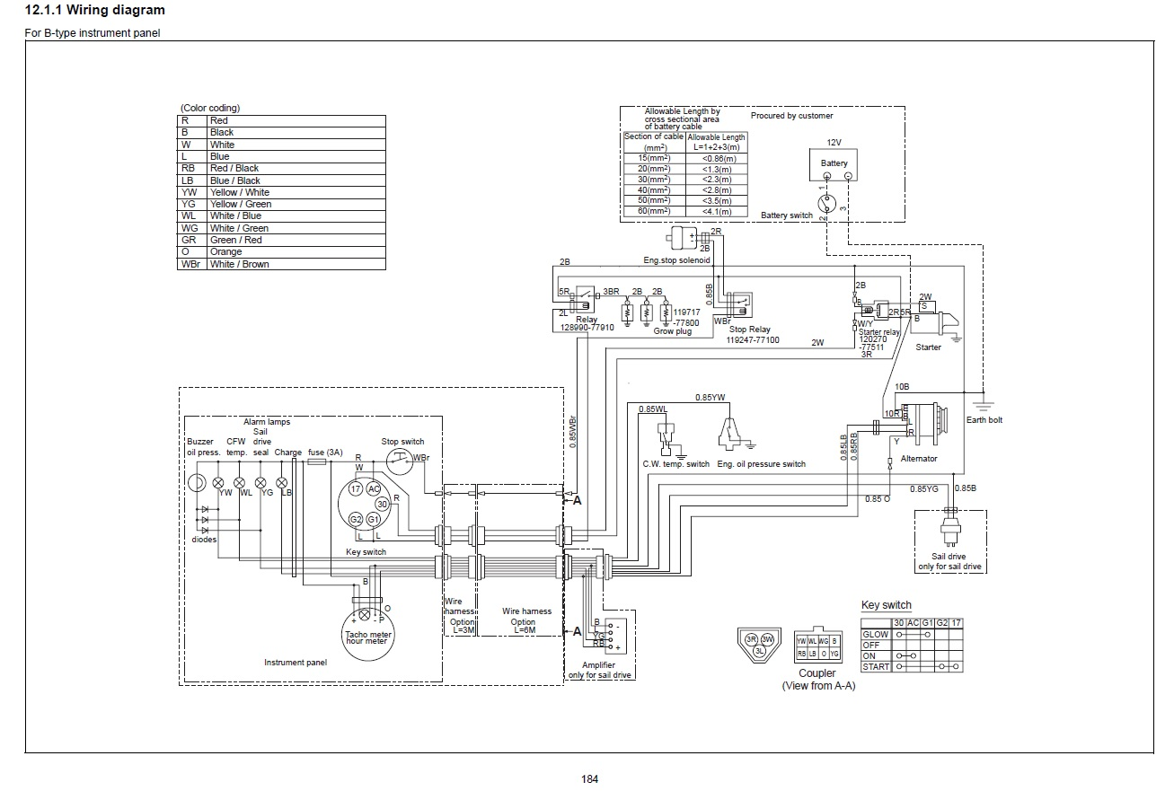 Yanmar Wiring Diagram. Diagram. Auto Wiring Diagram