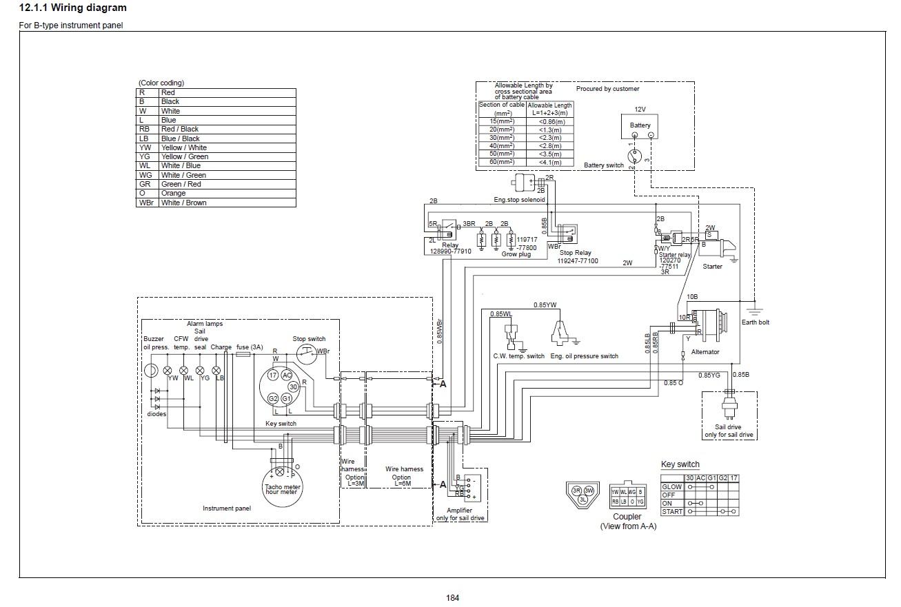 schema cablage john deere la135 schemestwiring diagram