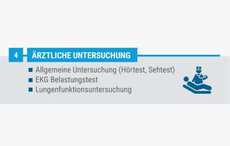 Einstellungsuntersuchung beim Betriebsarzt - Drogentest und Co.