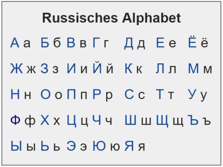 russisch spielend lernen das russische alphabet plakos online tests. Black Bedroom Furniture Sets. Home Design Ideas