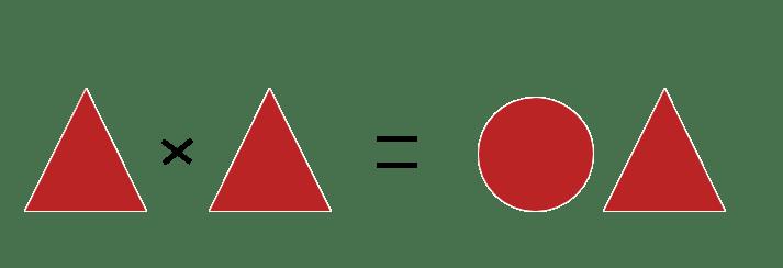 Welche Zahl symbolisiert das Dreieck?
