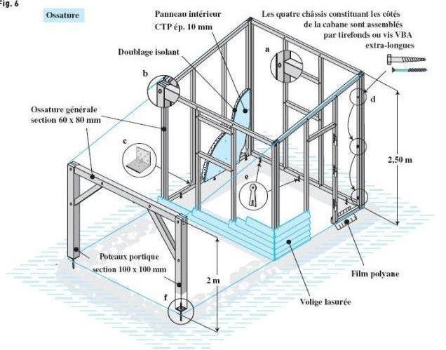 Abri Pour Jardin Avec Ossature Bois 2m50 Plans Amp Maisons