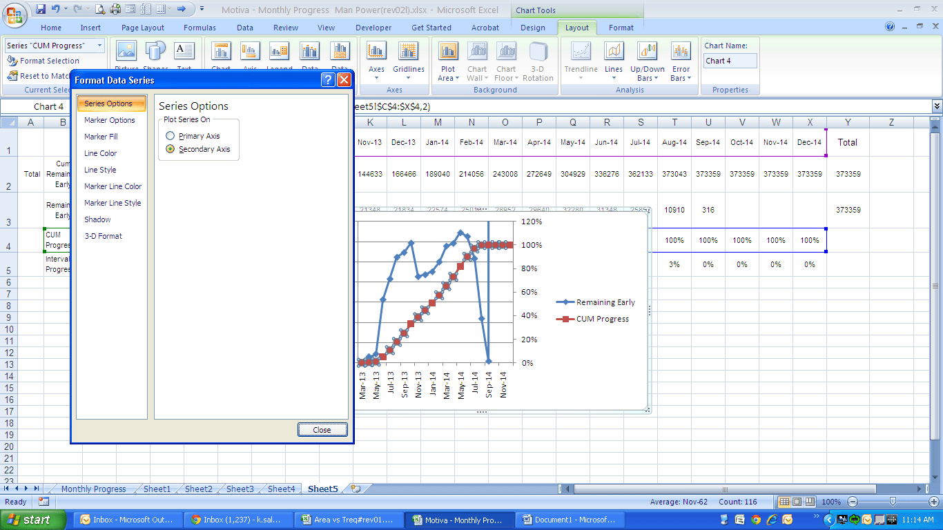 Graphing A P6 Resource S Curve In Excel Do Duy Khuong Blog