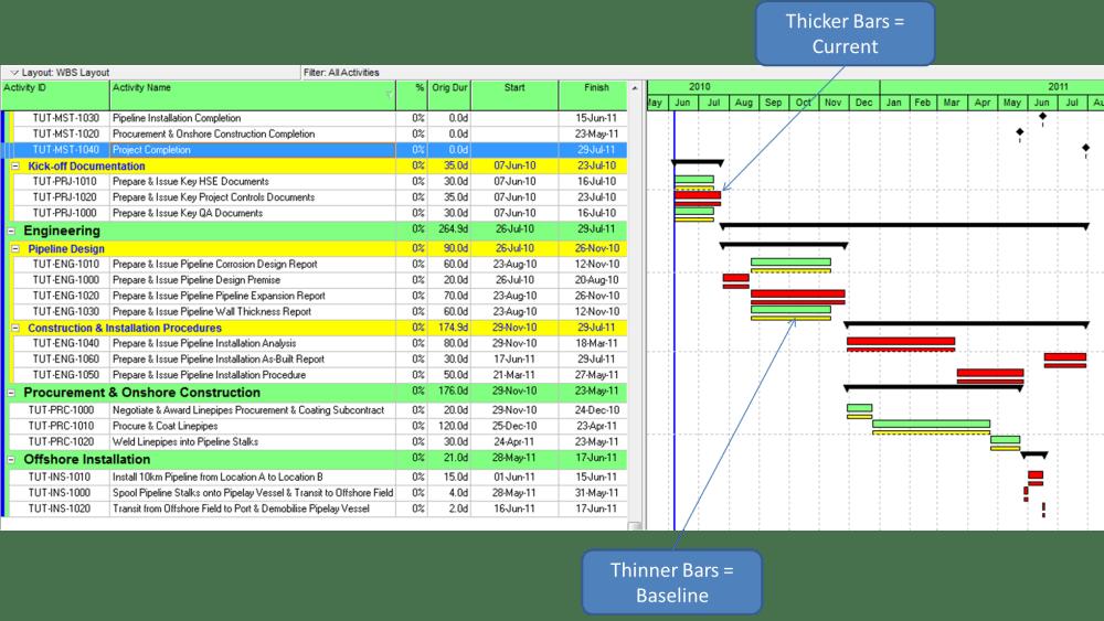 medium resolution of baseline critical path in p6 understanding gantt bars