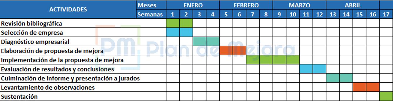 Calendario De Tesis.5 Consejos Sobre Como Iniciar Una Tesis Con Exito Plan De