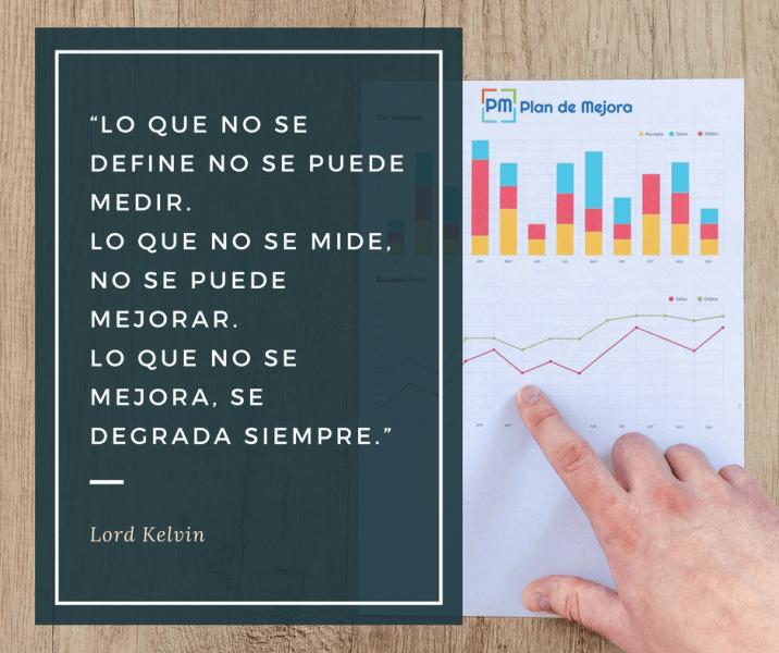 Frase de Lord Kelvin, medir y mejorar