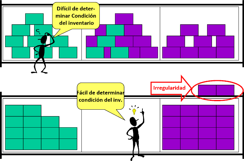 técnica 6