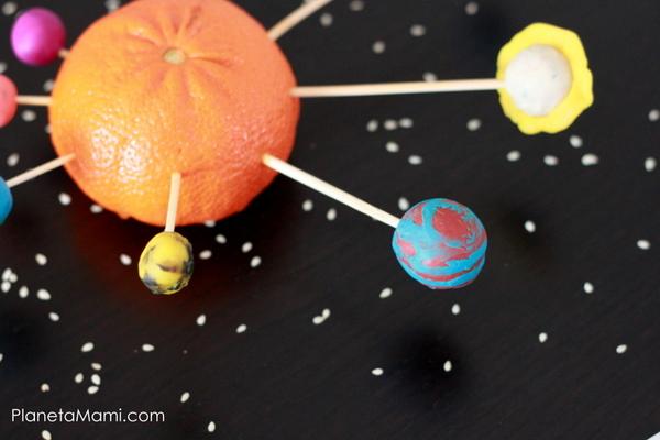 Sistemul Solar in miniatura