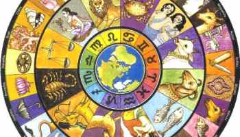 Nakshatras And Careers | wealthymatters