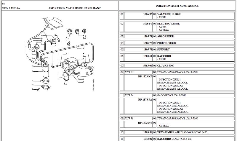 Schema Allumage 205 Xs