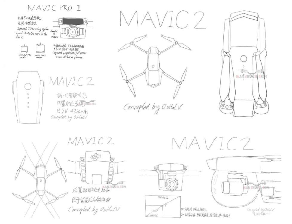 Mavic Pro 2 est sur le point de sortir !
