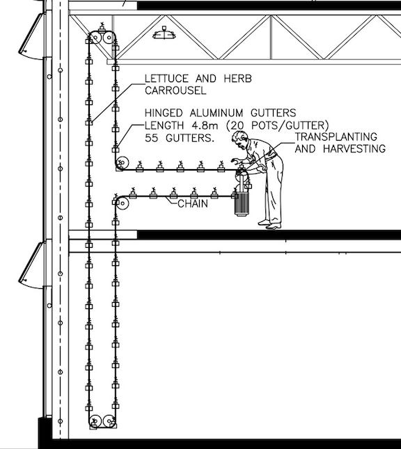 Diagram of the Vertical Harvest growing carousel.