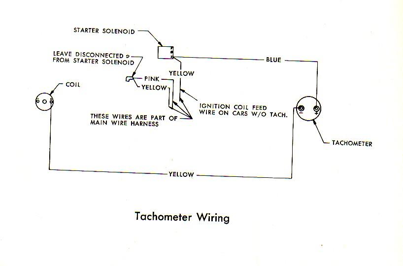 1969 pontiac gto wiring diagram