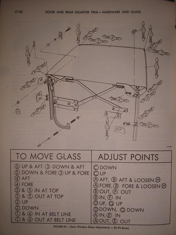 Wiring Diagrams Likewise 55 Chevy Dash Wiring Diagram Also Chevy