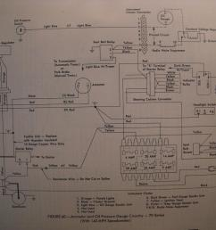 68 amc amx wiring diagram wiring diagram schematics jeep wrangler wiring diagram amc amx wiring diagram [ 1037 x 778 Pixel ]