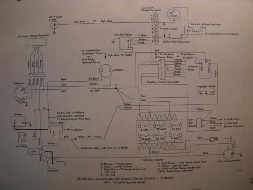 small resolution of 68 amc amx wiring diagram wiring diagram schematics jeep wrangler wiring diagram amc amx wiring diagram