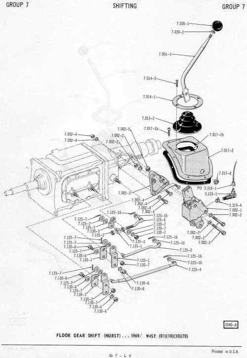 small resolution of amc 69 74 hurst four speed shifter