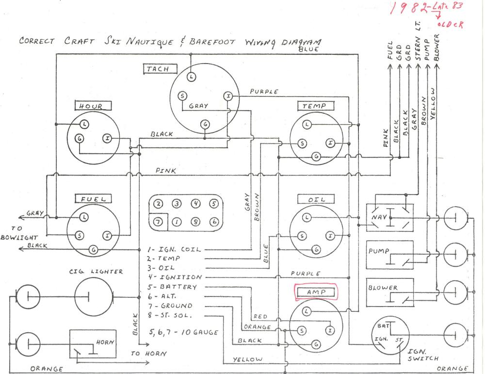 medium resolution of 1980 wiring diagram dash