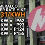 Meralco to raise power rates by P0.31 per kWh