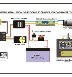 rc wiring diagram wiring diagramrc wiring diagram [ 1123 x 794 Pixel ]