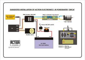 TFG Patriot Bait Boat Modifications | Pla Pointy