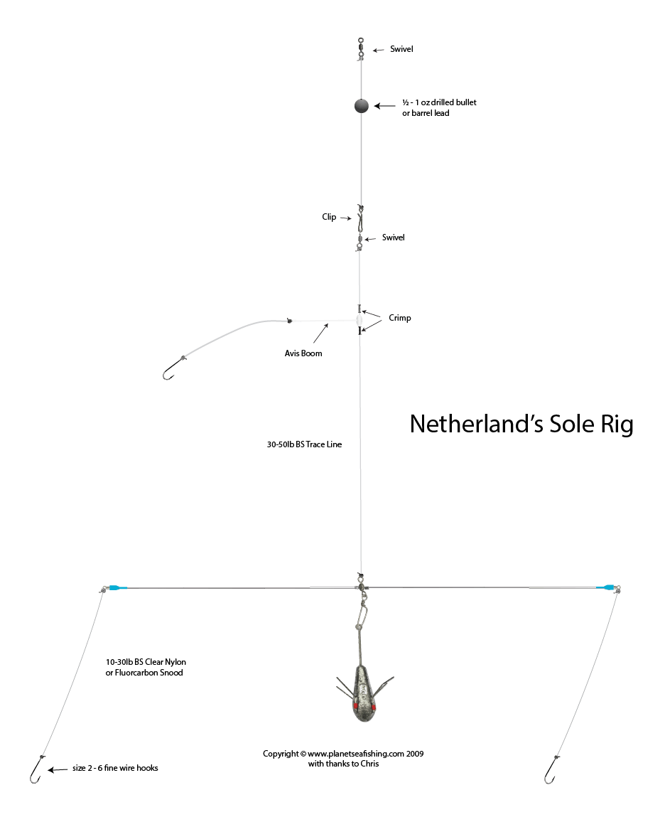 netherlands-sole-rig