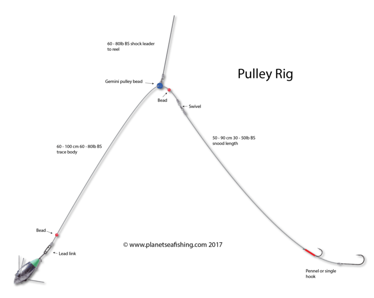 pulley rig